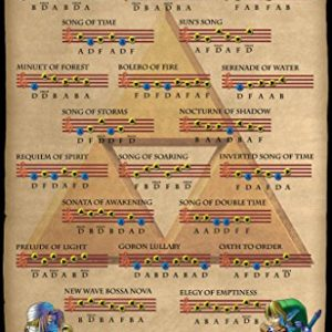 Zelda-Ocarina-Of-Time-Songs-of-the-Ocarina-Action-Adventure-Video-Game-Nintendo-Poster-12x18-0