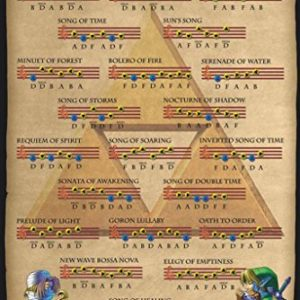 Zelda-Ocarina-Of-Time-Songs-of-the-Ocarina-Action-Adventure-Video-Game-Nintendo-Poster-24x36-0